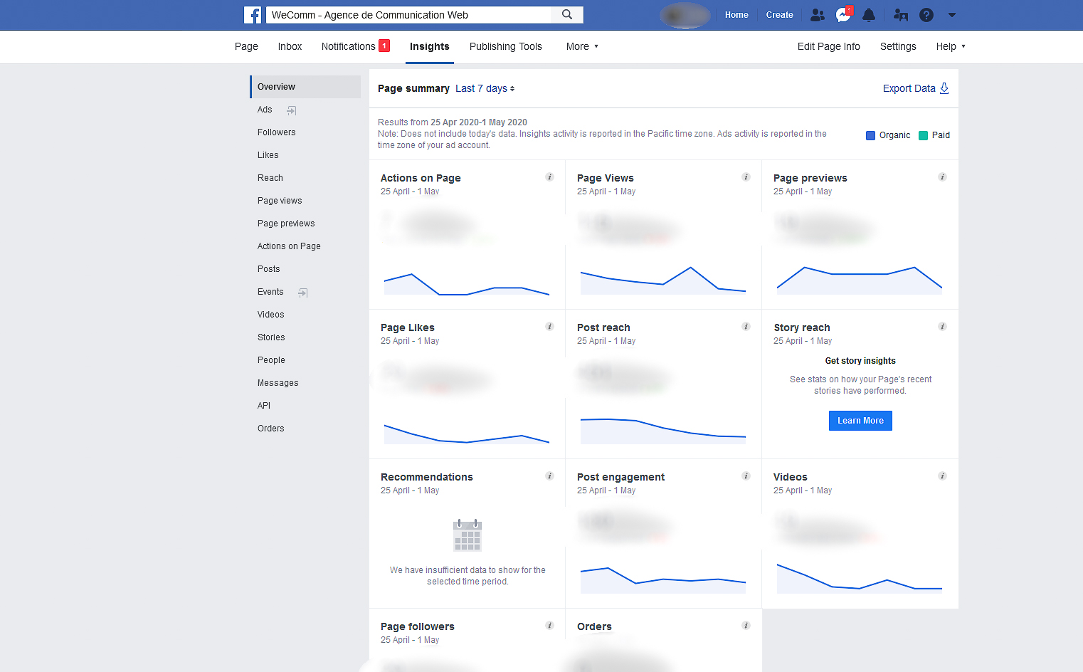 Facebook Insights Statistiques pour le direct
