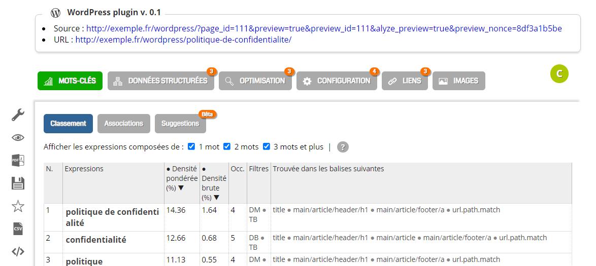 extension alyze wordpress pour le seo