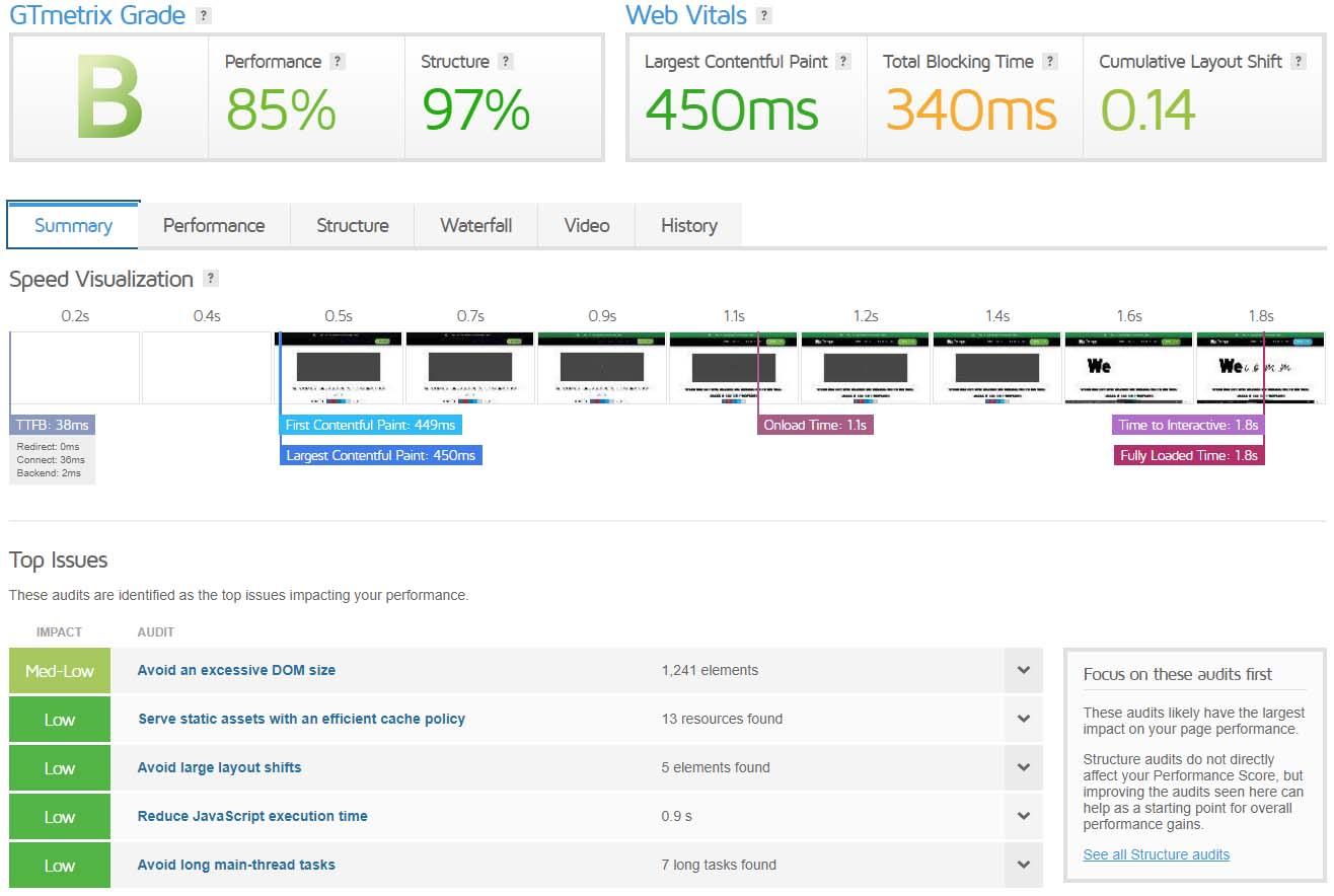 GTMetrix : rapports détaillés avec Core Web Vitals
