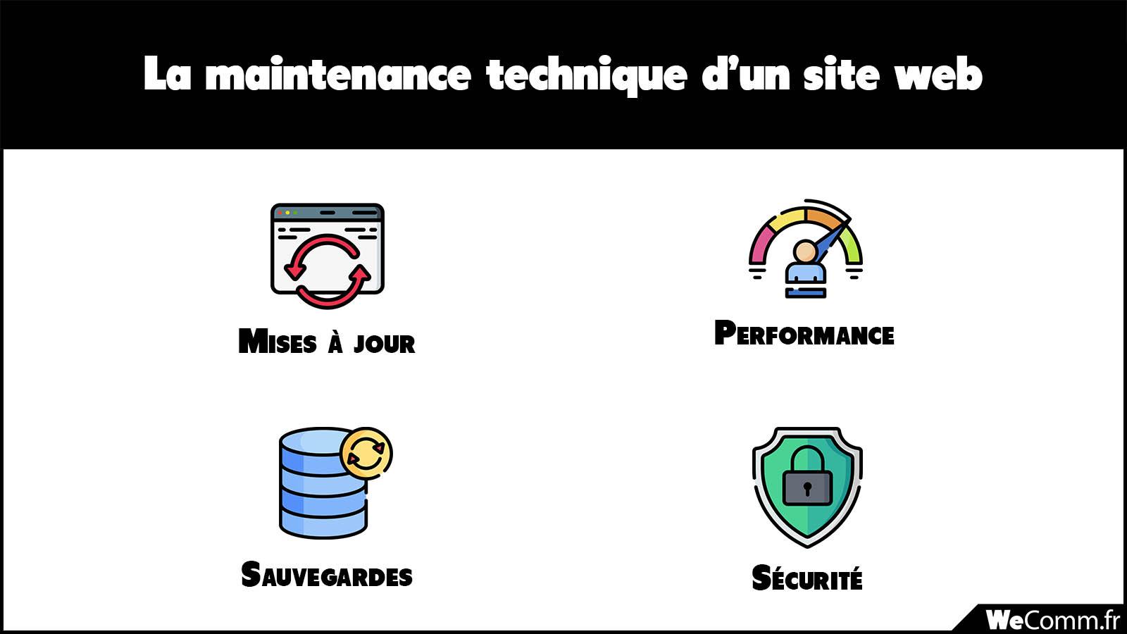 maintenance technique et entretien d'un site internet