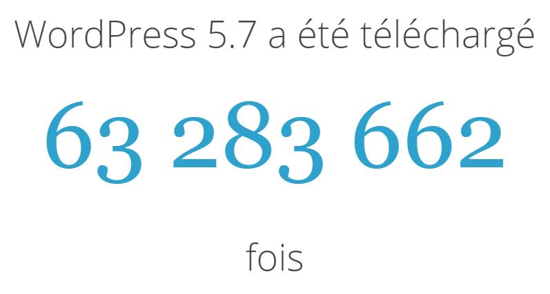 Nombre de téléchargement de WordPress 5.7