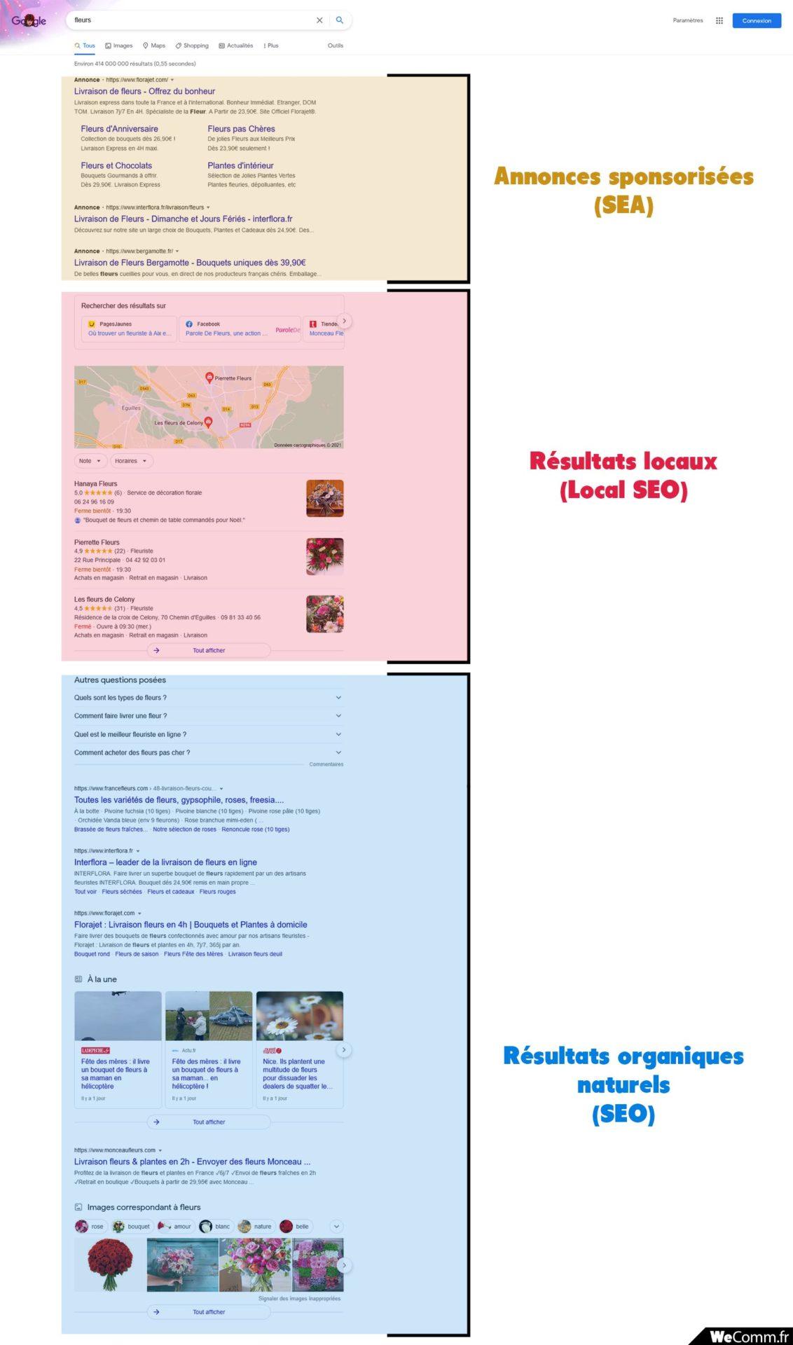 Résultats de recherche sea seo et local