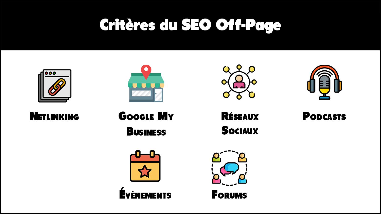 Critères du SEO Off-Page