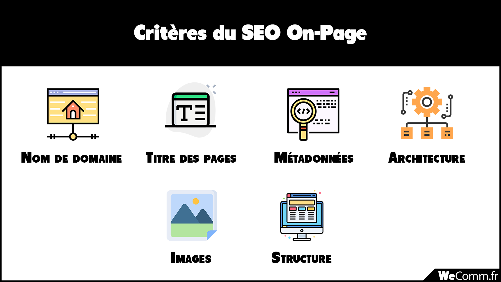 SEO On-Page : Critères