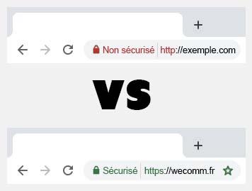 Connexion HTTP vs HTTPS d'un site