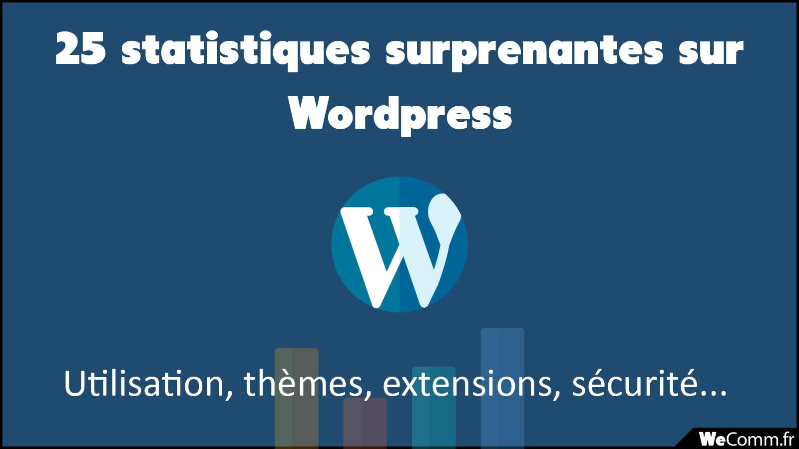 Statistiques sur WordPress
