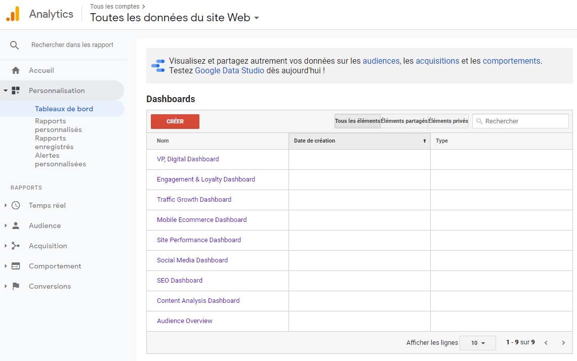 Tableaux de bord personnalisés dashboard google analytics